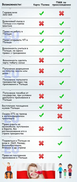 Как сделать сравнение документов
